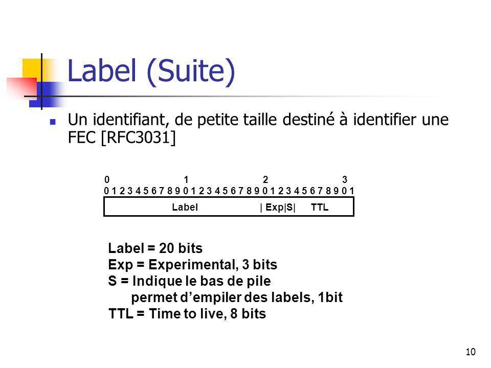 Label (Suite) Un identifiant, de petite taille destiné à identifier une FEC [RFC3031]